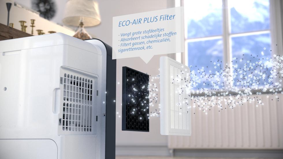 Luchtbevochtiger luchtreiniger luchtwasser Clean Air Optima CA-807